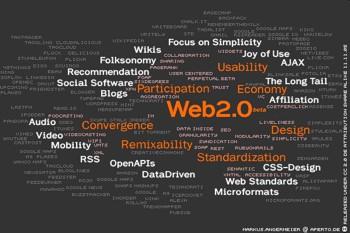 Mindmap Web 2.0 von Markus Angermeier