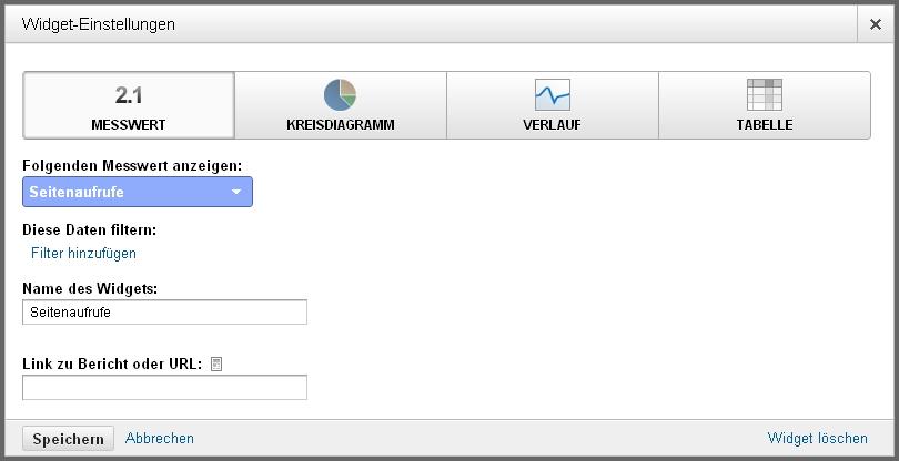 Wie viele Seiten wurden auf meiner Webseite aufgerufen - Google Analytics Widget