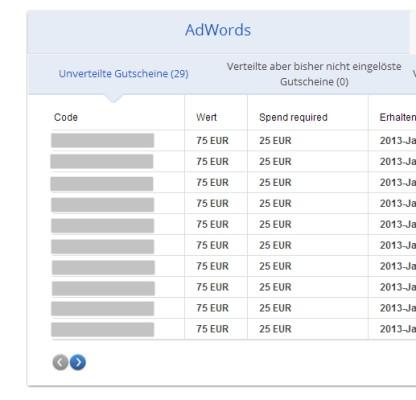 Google AdWords Gutscheine