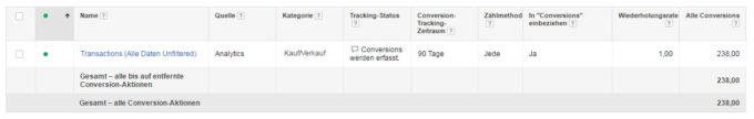 Transaktionen aus Google Analytics in AdWords